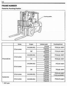 Toyota Diesel Forklift Truck 7fdau50  7fdku40  7fdu35