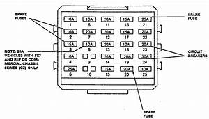 Cadillac Commercial Chassis  1991  - Fuse Box Diagram