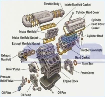 Buick Engine Diagram Wiring For Free