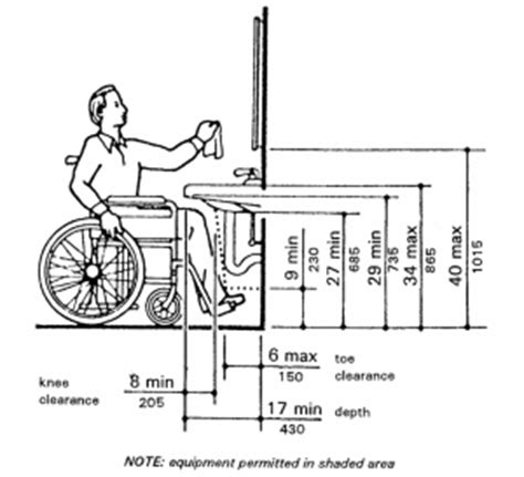 ada compliant vanity height 1994 architectural barriers accessibility standards