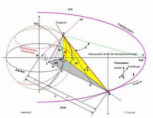 Geostationärer Satellit Höhe Berechnen : berechnung der antennenwinkel ~ Themetempest.com Abrechnung