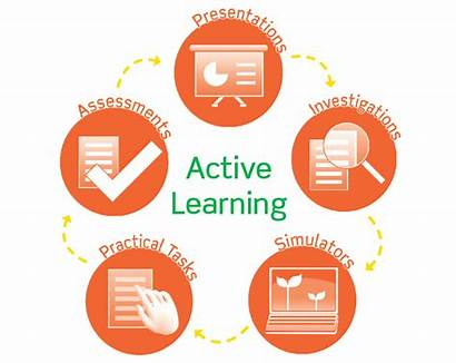 Active Learning Curriculum Partners Primary Lj Lessons