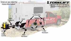 How To Mount A Truck Bed Camper