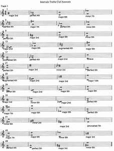 Intervals Test, Treble Clef | Theory of Music