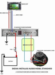 Cara Pemasangan Audio Mobil   Power Amplifier 2 Dan 4 Channel