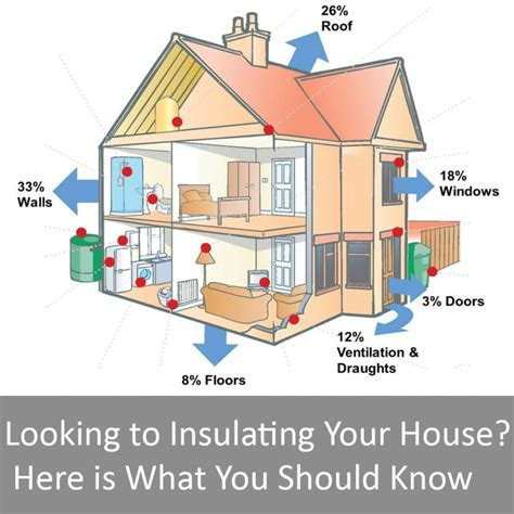 insulated house 4 types of insulation for your house pros cons home