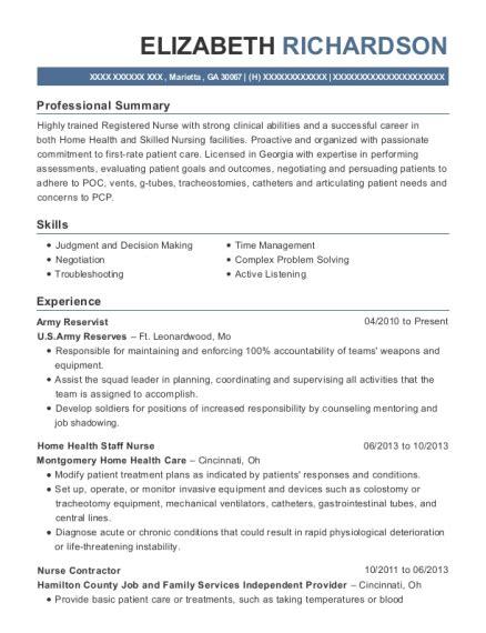 Lvn Resume Exles by Best Mds Resumes Resumehelp
