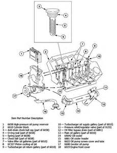 similiar dt466 wiring schematic keywords international truck wiring diagrams on 1996 dt466 wiring schematic
