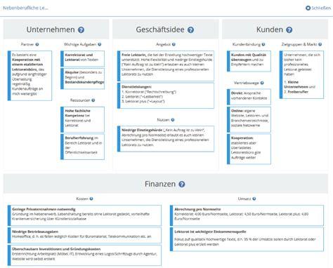 businessplan als text und wordvorlage einfach anpassbar