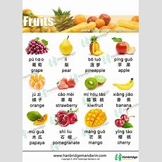 Chinese Vocabulary Of Fruits, 我喜欢吃葡萄,你呢?wǒ Xǐ Huɑn Chī Pú Tɑo , Nǐ Ne ?  Chinese Vocabulary