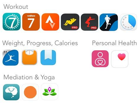 fitness apps for iphone 10 of the most innovative health fitness and happiness 2087