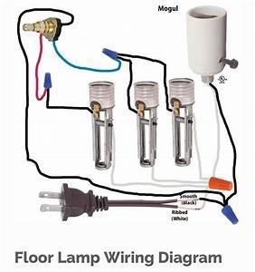 Lamp Rewiring Diagrams