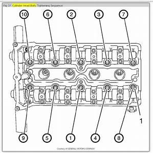 Caterpillar Engine Torque Specs