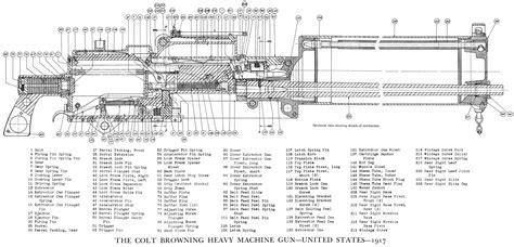 pin  blueprints cutaways