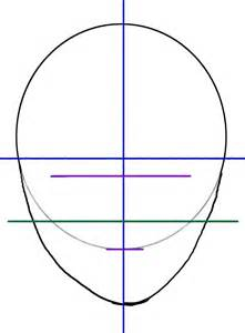How to Draw a Face Head