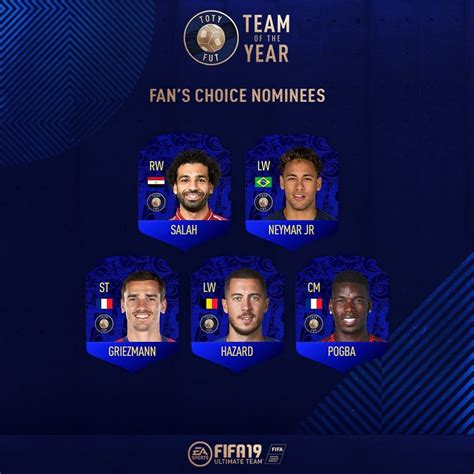 nominees   player  fifa  team   year