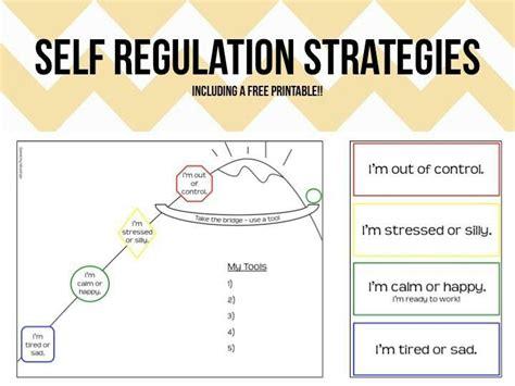 coping skills activity feelings worksheet to help 844 | c18804f88e4084ab0531ffb809424ceb