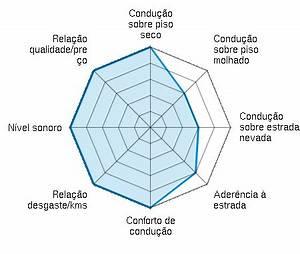Pneu Online Avis : pneu landsail ct6 185 r14 102 n venda de pneus autom vel de ver o ~ Medecine-chirurgie-esthetiques.com Avis de Voitures