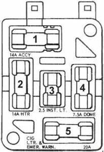 Ford Mustang  1965 - 1966  - Fuse Box Diagram