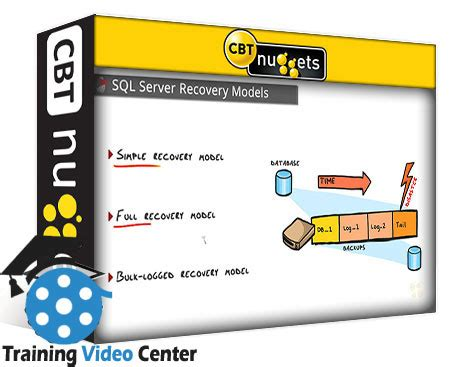 cbtnuggets microsoft mcsa sql server