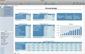 Budget Spreadsheet Template For Mac Best Photos Of Numbers Template For A Budget Personal Budget Template Numbers Numbers Budget