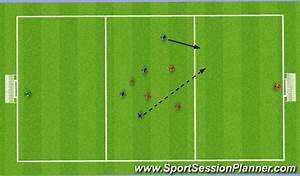 Football  Soccer  Through Ball Passes  Functional  Midfielder  Academy Sessions