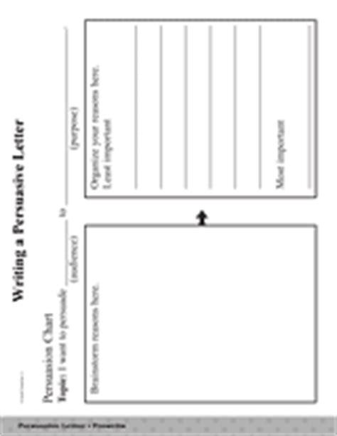 persuasive letter graphic organizer common core writing