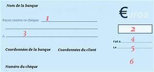 Chèque De Banque La Poste : lcl credit lyonnais ~ Medecine-chirurgie-esthetiques.com Avis de Voitures
