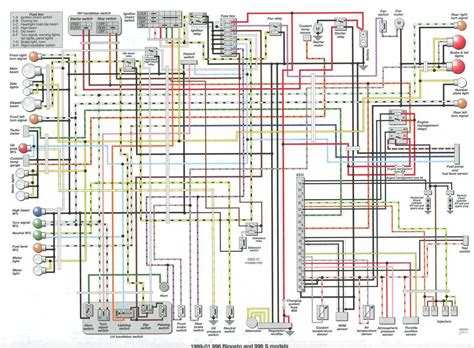 Wiring Diagram Ducati 620 by Wiring Identification For 748 Ducati Ms The Ultimate