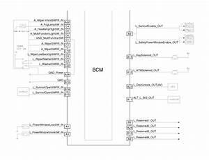 Kia Sedona  Schematic Diagrams