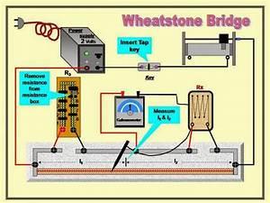 Physics Learn  Measurement Of Resistance   Wheatstone U2019s Bridge  Gseb Std 11  U0026 12 Physics Practical