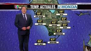 Univision News - A Cat Interrupts Univision's Weather ...