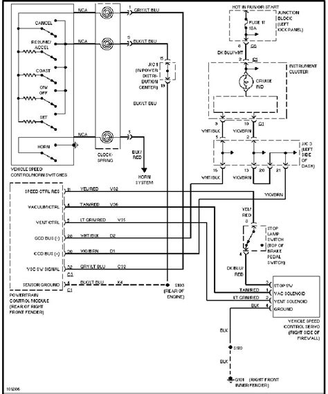 1997 Dodge Dakotum Wiring Diagram by I Need A Cruise Wiring Diagram For A 1998 Dodge