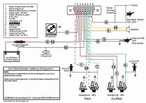 21 Beautiful 1995 Chevy Silverado Wiring Diagram