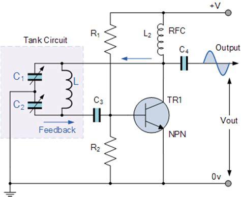 Colpitts Oscillator Tutorial Design