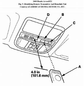 Remote Garage Door Opener  Remote Control Button For