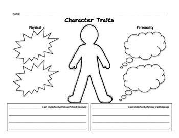 this character traits worksheet was created for a 3rd grade classroom but could be used for a