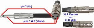 Balanced Vs Unbalanced Cables  Faq U0026 39 S Advance Mcs Electronics