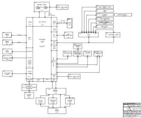 Macbook Laptop Schematic