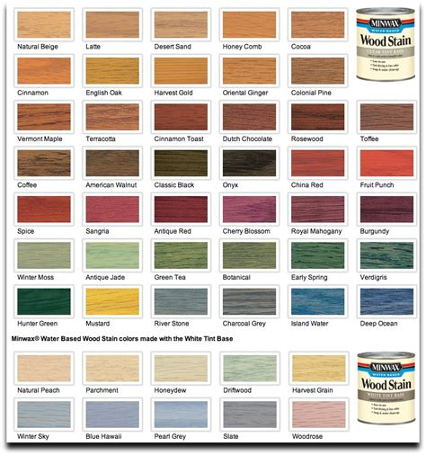 minwax stain colors trendytoolbox finishes