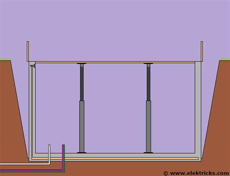 Beton Gießen Schalung by Elektroinstallationen Im Rohbau Elektricks