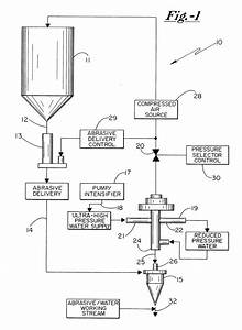 Water Jet Machining Schematic Diagram