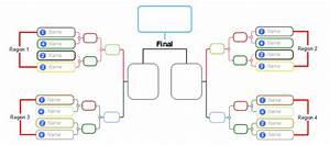 16 Man Bracket Template Tournament Bracket Template Mindmapper Mind Map Template