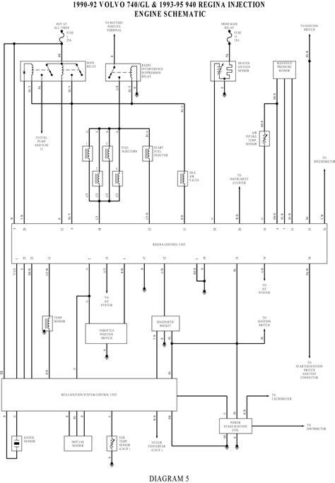 1988 Volvo 240 Wiring Diagram by Volvo 240 Engine Wiring Wiring Diagram