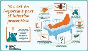 Infection Prevention Basics - Infection Prevention and You
