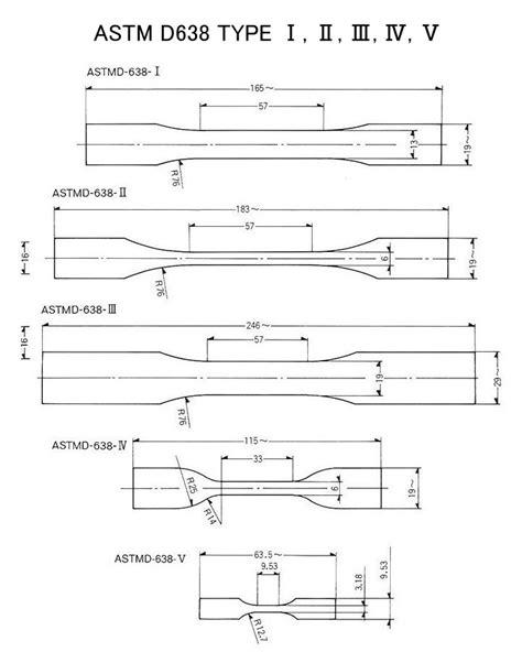 ASTM D638 SAMPLE SPECIMEN CUTTING DIE