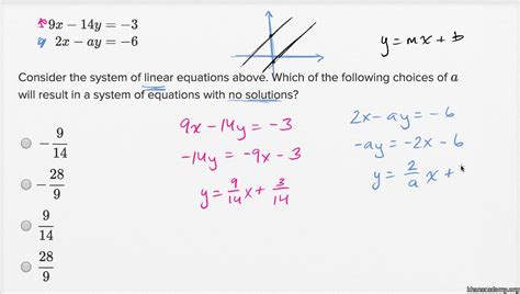 Worksheet Solving Systems Of Equations Algebraically Worksheet Grass Fedjp Worksheet Study Site