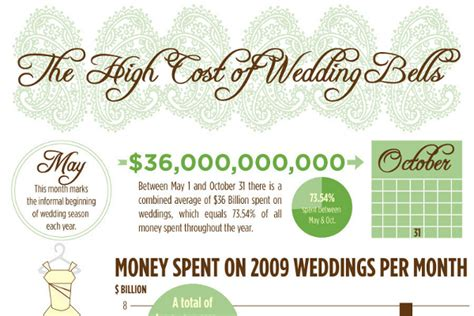 35 Best Wedding Card Congratulations Messages