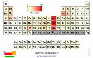 Conduct Chart Printable Webelements Periodic Table Periodicity Thermal