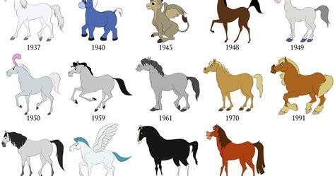 levoluzione del cavallo disney